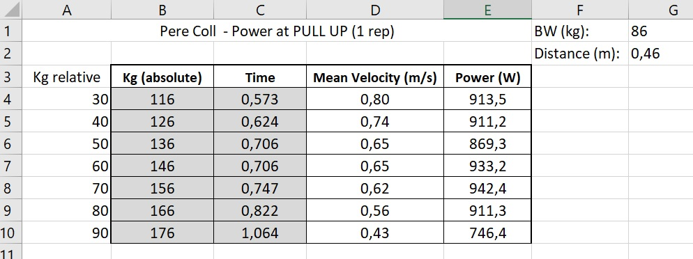 One rep Power Test